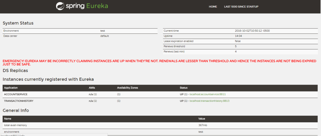 eureka-dashboard